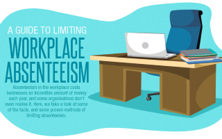 limiting-abseenteism-work-infographic