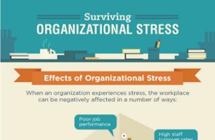 [Infographic] Surviving Organizational Stress