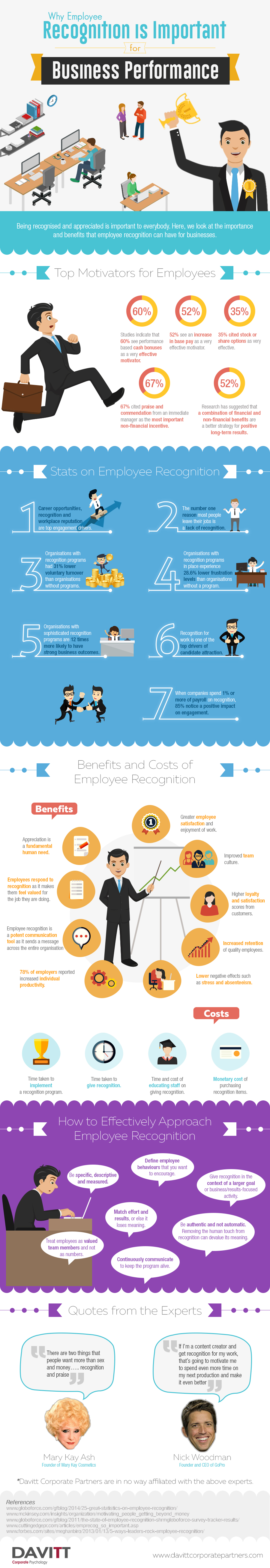 Why Employee Recognition is Important for Business Performance – Infographic