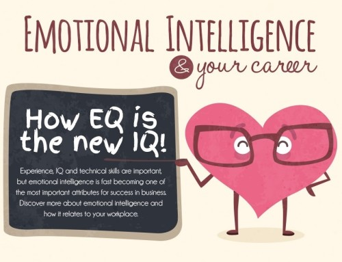 [Infographic] Emotional Intelligence and Your Career