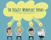 [Infographic] The Biggest Workplace Trends That Are Happening Right Now