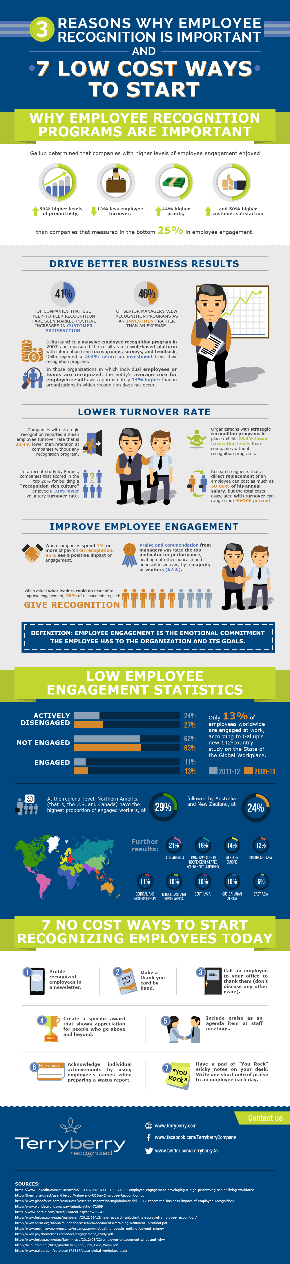 Employee_recognition_infographic