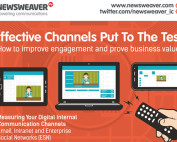 Infographic Effective Employee Communication Channels