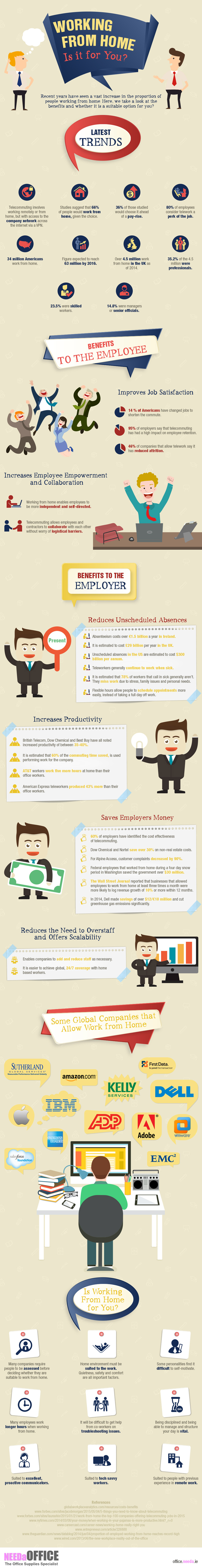 Working-From-Home-Infographic-2