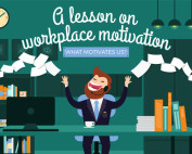 A Lesson On Workplace Motivation -- Infographic