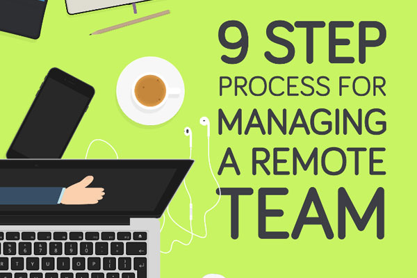 Intro to Remote Team Management Infographic There has been a surge in companies with remote workforce in the last couple of years. There are teams that function beautifully without being located in the same office. But managing a remote team is very different from managing a co-located team. Since team members are usually spread across several time zones, there can be unnecessary bottlenecks and delays. A simple way to tackle this problem is by getting all your team members under one project management system (your virtual office) and making sure you have daily standups at a common time. We use Hubstaff Projects/Trello for the same. Using Trello, we're able to document all our tasks in one place, then we set priorities for each task and assign them to appropriate teams with a reasonable timeline. This sets accurate expectations for them with when we need things done. We also implemented weekly sprints with our team and it was a game changer for us. At the starting of each week, various tasks are assigned to each member with one manager following their progress. The manager checks up on the progress of their sprints mid-week to diagnose any challenges being faced and if everything is on track. At the end of the week (Friday), all team members send in their sprint update for the current week and plans for the upcoming week. We've documented the entire process in detail here in an infographic. This process works great for us (as a remote team) and I hope it'll be useful for you as well. Embed code for the infographic: The 9 Step Process to Manage Your Remote Team - An infographic by Hubstaff.com