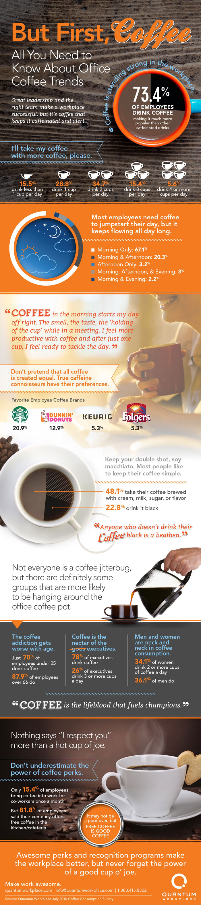 Infographic - Office Coffee Trends You Need To Know