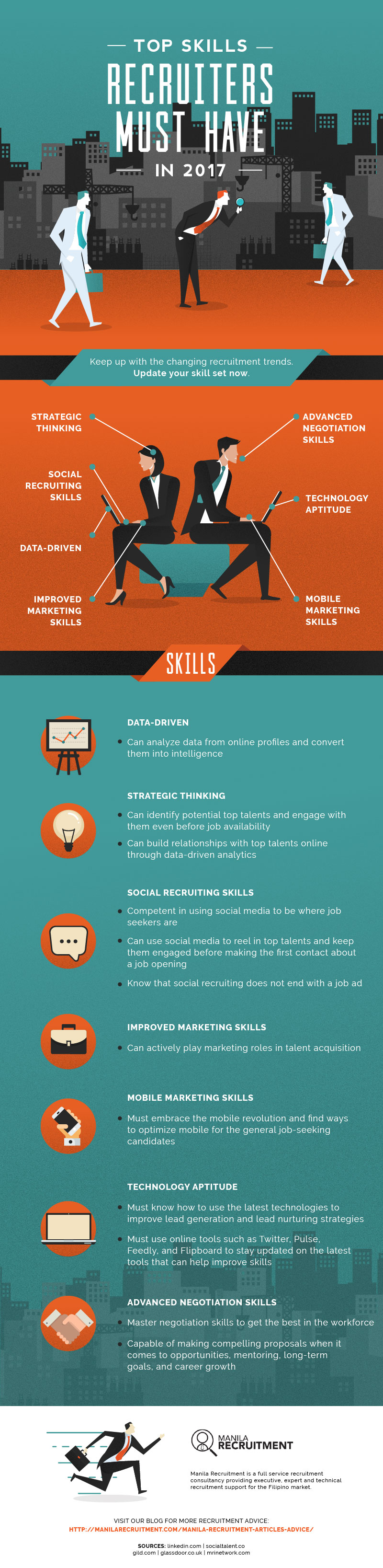 Top Skills Recruiters Must Have in 2017 (Infographic)