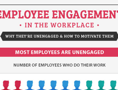 [Infographic] Employee Engagement In The Workplace