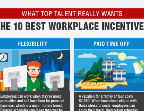 [Infographic] Top 10 Best Workplace Incentives
