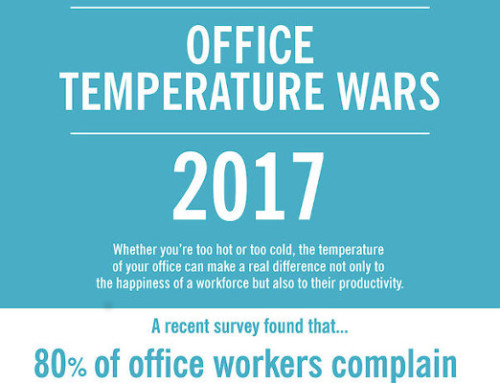 [Infographic] Office Temperature Wars Costing Offices Time and Money