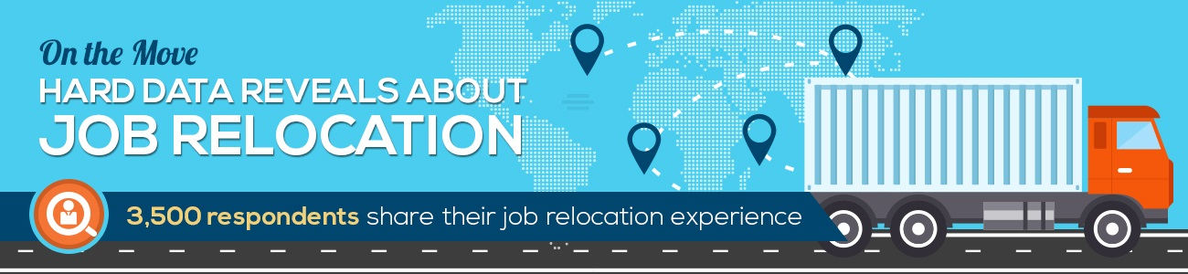 Everything You Need To Know About Job Relocation