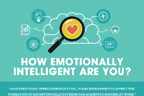 emotional intelligence in the workplace This class shows how to raise your emotional quotient at work.