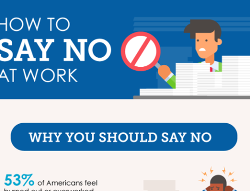 [Infographic] How To Say No At Work And Why It Matters